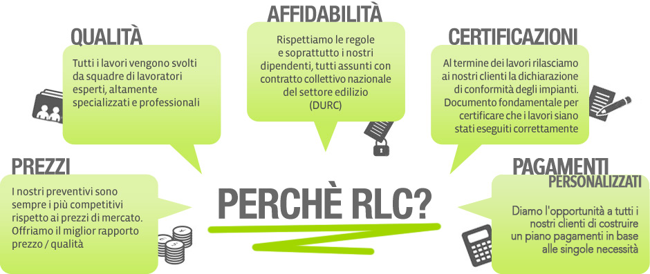 perche_rlc-1